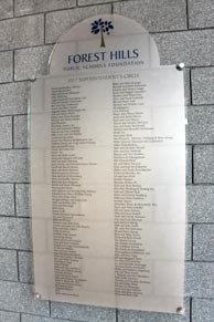 Forest Hills Public Schools Superintendent Circle List